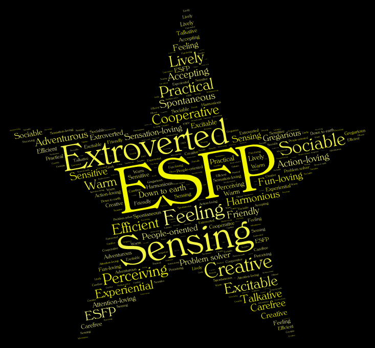 ESFP Word Cloud - Yellow